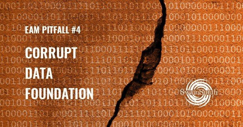 Corrupt Data Pitfall