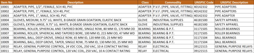 Material Catalog Entries